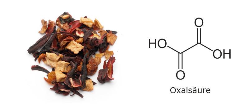 Oxalsäure im Kräutertee und Früchtetee