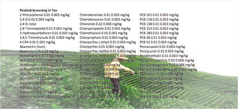 Grüner Tee und Pestizide